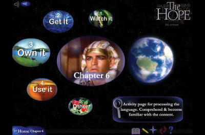 The HOPE ESL Software Curriculum | Mars Hill Productions